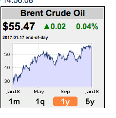 NASDAQ - oil.png