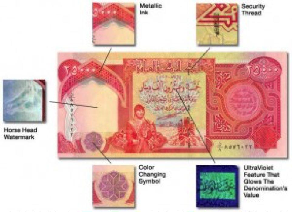 dinar features.png