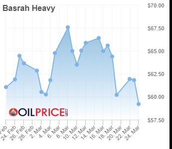 basrah_heavy-2021-03-24.png